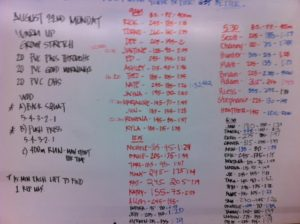 08-22-11 WOD Results
